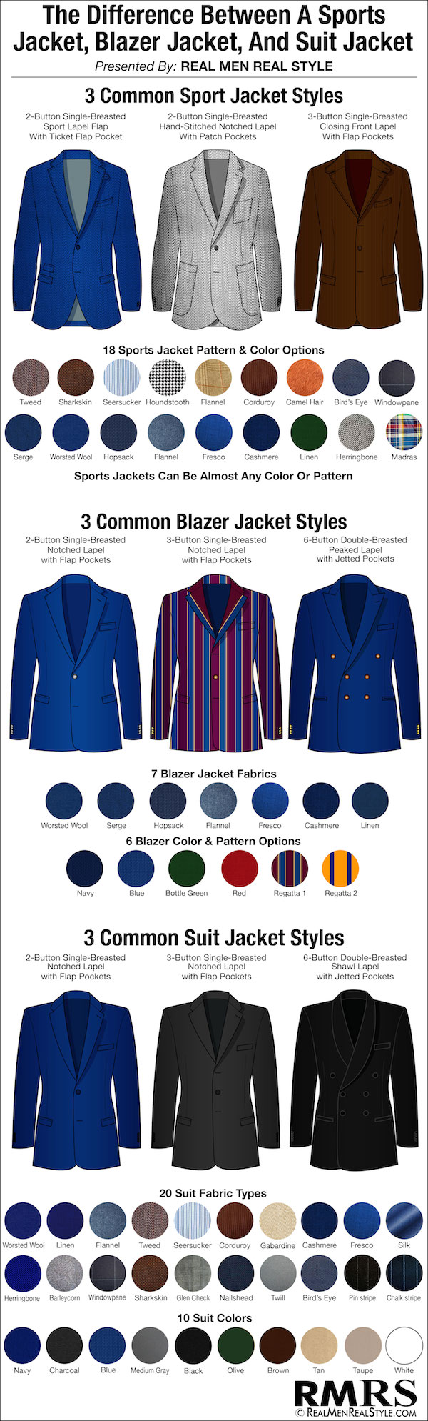 the-difference-between-a-sports-jacket-blazer-jacket-and-suit-jacket_d4e5c850-c294-4ef1-868f-0da71618e4ca