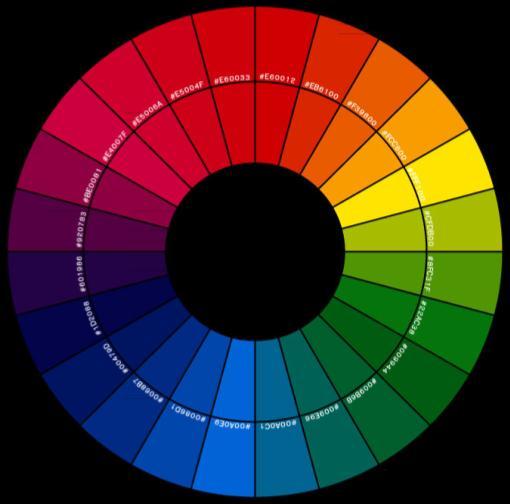 TLV Color Wheel
