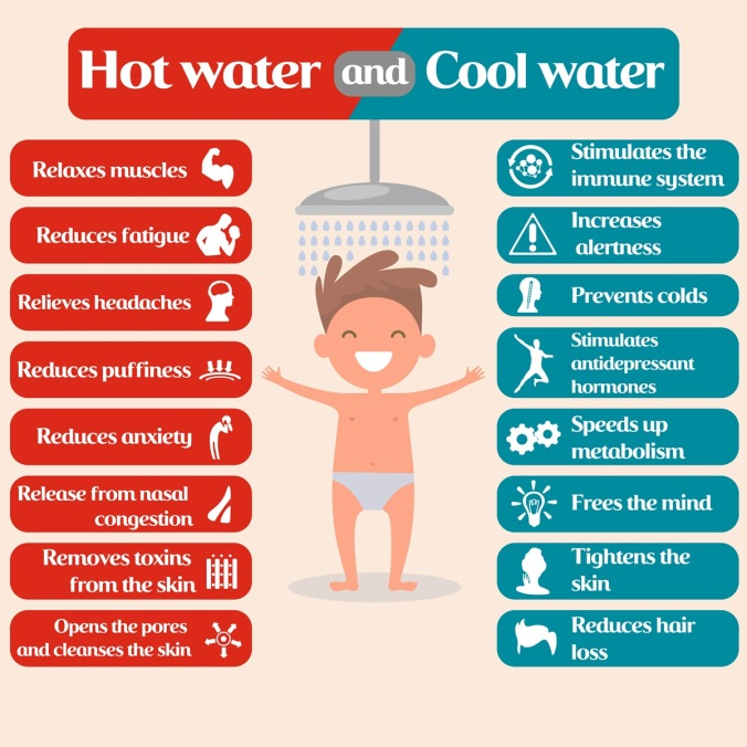 hot-vs-cold-shower-infographic